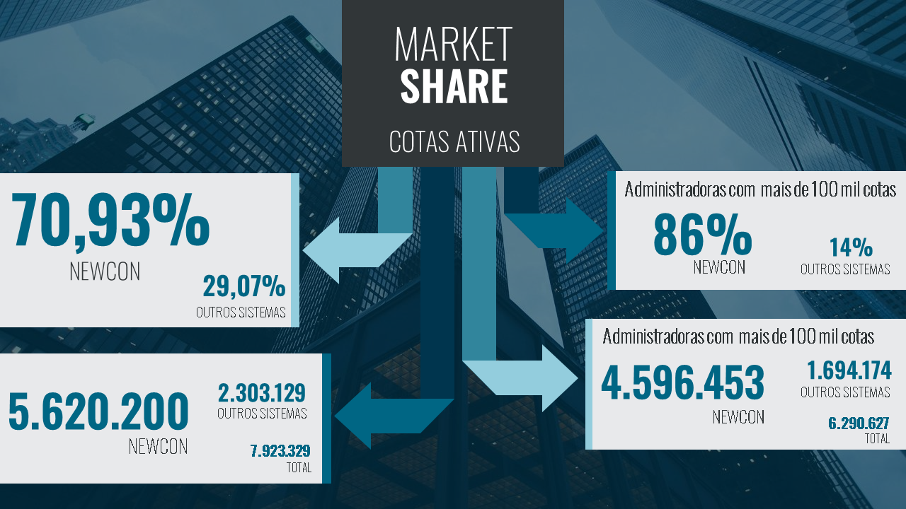 25320212_Market Share 01_2021.png